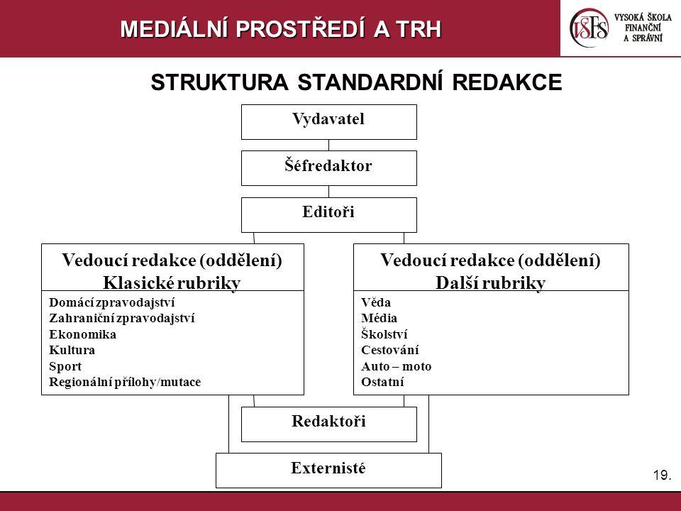 18. MEDIÁLNÍ PROSTŘEDÍ A TRH Novináři –Práce ve stresu –Odklon od odborných znalostí (vzdělání)
