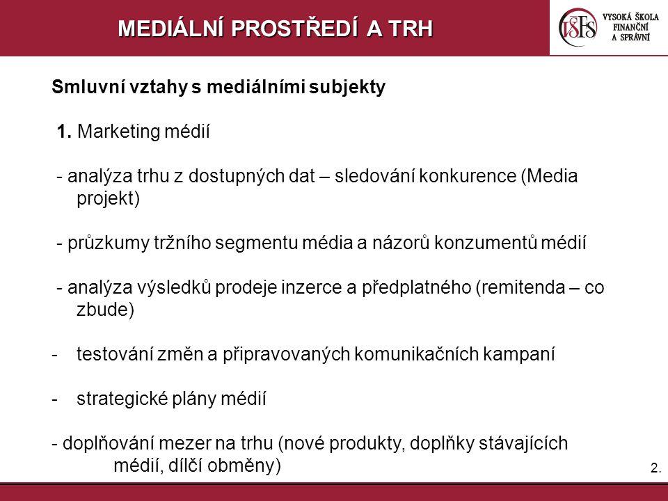 2.2.MEDIÁLNÍ PROSTŘEDÍ A TRH Smluvní vztahy s mediálními subjekty 1.