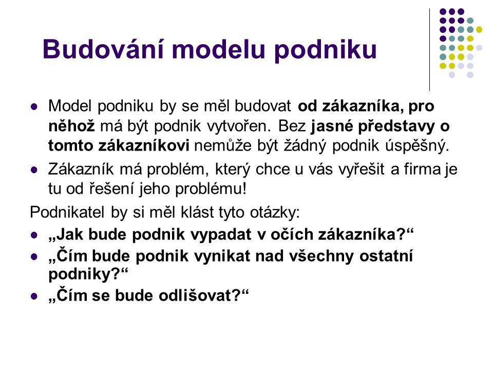 Budování modelu podniku Model podniku by se měl budovat od zákazníka, pro něhož má být podnik vytvořen. Bez jasné představy o tomto zákazníkovi nemůže