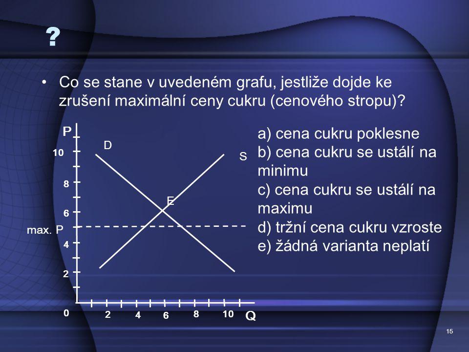 15 ? Co se stane v uveden é m grafu, jestliže dojde ke zru š en í maxim á ln í ceny cukru (cenov é ho stropu)? P Q 2 4 6 8 10 0 2 4 6 8 D S max. P E a