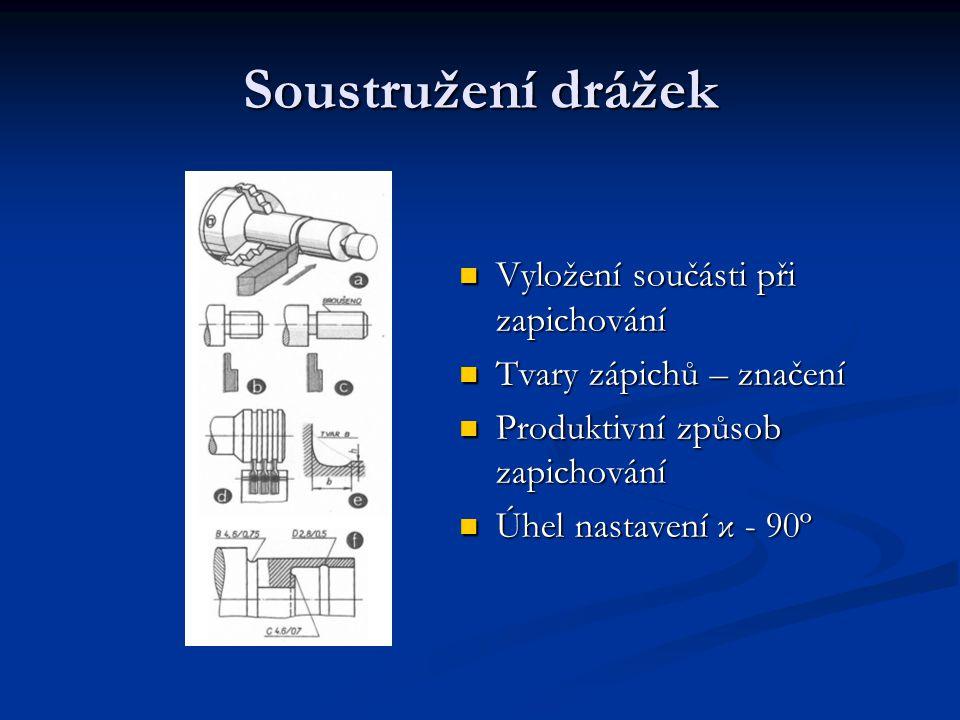Soustružení drážek Vyložení součásti při zapichování Tvary zápichů – značení Produktivní způsob zapichování Úhel nastavení κ - 90º