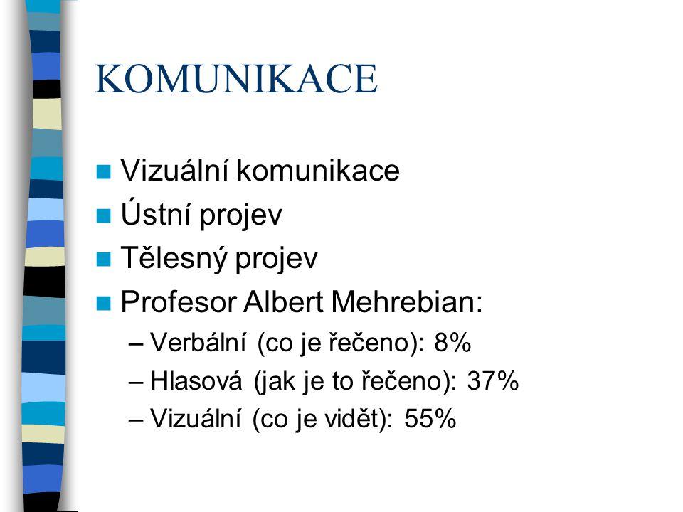 KOMUNIKACE Vizuální komunikace Ústní projev Tělesný projev Profesor Albert Mehrebian: –Verbální (co je řečeno): 8% –Hlasová (jak je to řečeno): 37% –Vizuální (co je vidět): 55%