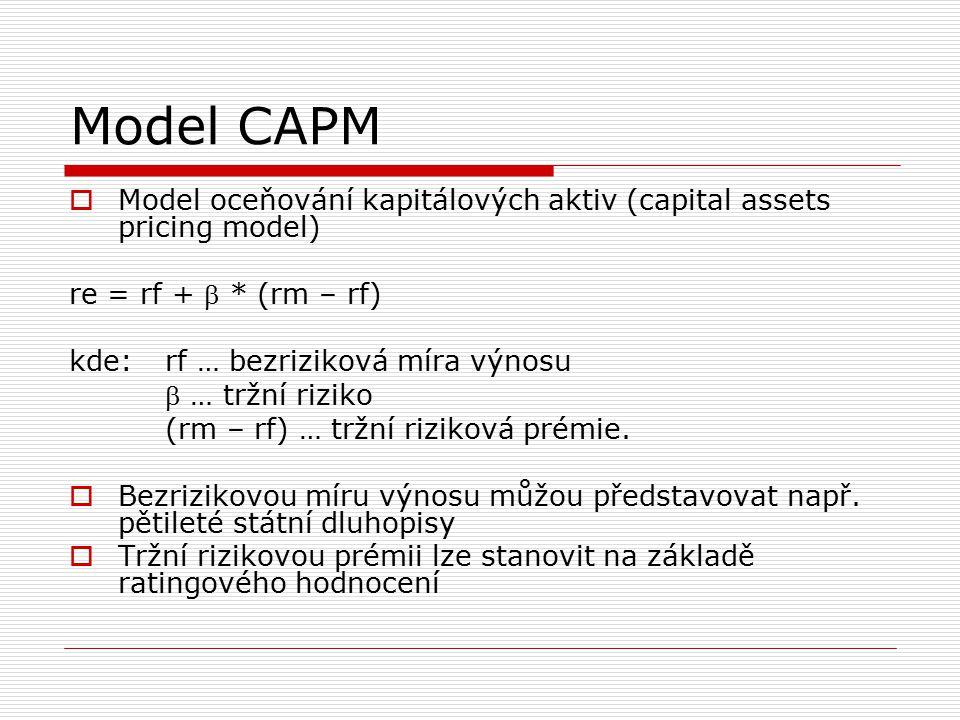 Model CAPM  Problémem zůstává odhad -koeficientu  Při absenci konkrétních hodnot koeficientu beta je možno zvolit náhradní způsob výpočtu založený na analýze obchodního rizika (OR) a finančního rizika (FR):  = 1 + OR + FR Rating ČR (dle agentury Standard & Poor's)