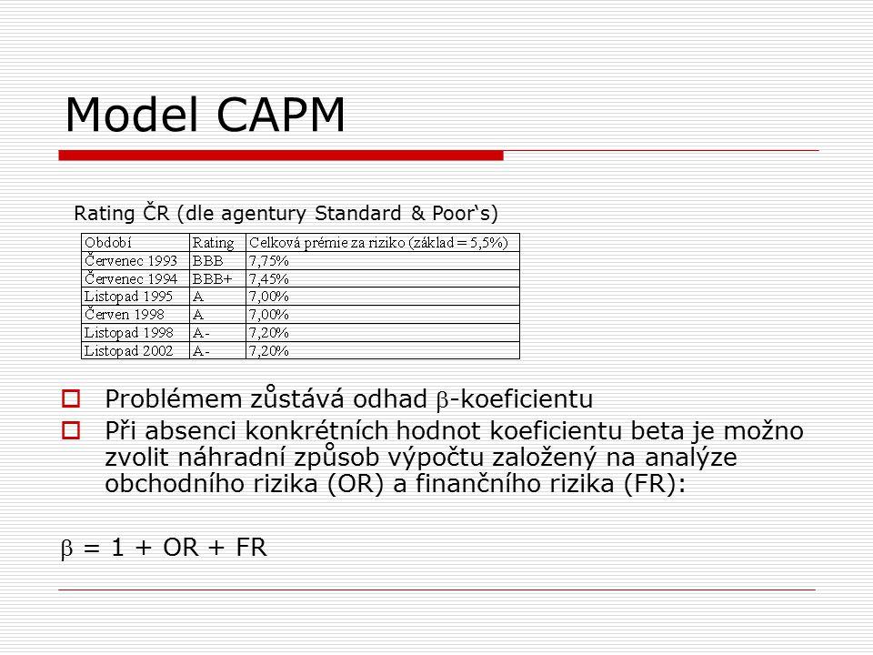 Model CAPM  Finanční riziko je možno odhadnout na základě zadlužení podniku, které je chápáno jako poměr cizího a vlastního kapitálu  Obchodní riziko je nutno odhadnout na základě expertního odhadu, přičemž hodnoty se pohybují v intervalu –0,5 (nejnižší riziko) až 0,5 (nejvyšší riziko) Finanční riziko