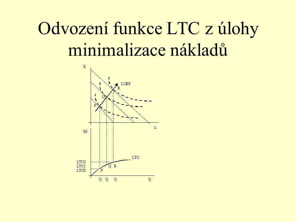 Odvození funkce LTC z úlohy minimalizace nákladů