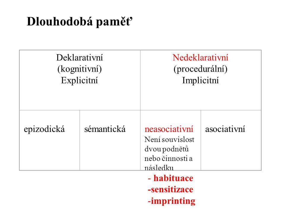 - habituace -sensitizace -imprinting Deklarativní (kognitivní) Explicitní Nedeklarativní (procedurální) Implicitní epizodická sémantická neasociativní Není souvislost dvou podnětů nebo činnosti a následku asociativní Dlouhodobá paměť