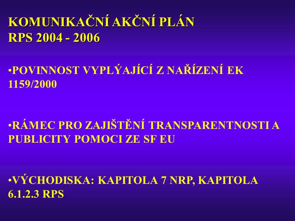 KOMUNIKAČNÍ AKČNÍ PLÁN RPS 2004 - 2006 POVINNOST VYPLÝAJÍCÍ Z NAŘÍZENÍ EK 1159/2000 RÁMEC PRO ZAJIŠTĚNÍ TRANSPARENTNOSTI A PUBLICITY POMOCI ZE SF EU VÝCHODISKA: KAPITOLA 7 NRP, KAPITOLA 6.1.2.3 RPS