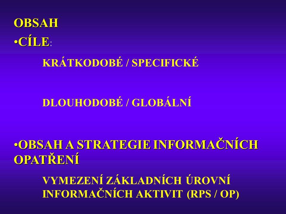 OBSAH CÍLECÍLE : KRÁTKODOBÉ / SPECIFICKÉ DLOUHODOBÉ / GLOBÁLNÍ OBSAH A STRATEGIE INFORMAČNÍCH OPATŘENÍOBSAH A STRATEGIE INFORMAČNÍCH OPATŘENÍ VYMEZENÍ ZÁKLADNÍCH ÚROVNÍ INFORMAČNÍCH AKTIVIT (RPS / OP)