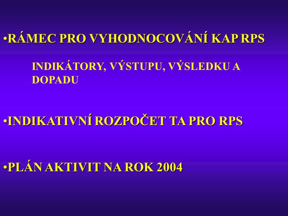 RÁMEC PRO VYHODNOCOVÁNÍ KAP RPSRÁMEC PRO VYHODNOCOVÁNÍ KAP RPS INDIKÁTORY, VÝSTUPU, VÝSLEDKU A DOPADU INDIKATIVNÍ ROZPOČET TA PRO RPSINDIKATIVNÍ ROZPOČET TA PRO RPS PLÁN AKTIVIT NA ROK 2004PLÁN AKTIVIT NA ROK 2004