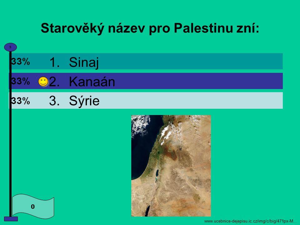 Starověký název pro Palestinu zní: 0 5 1.Sinaj 2.Kanaán 3.Sýrie www.ucebnice-dejepisu.ic.cz/img/c/big/471px-M...