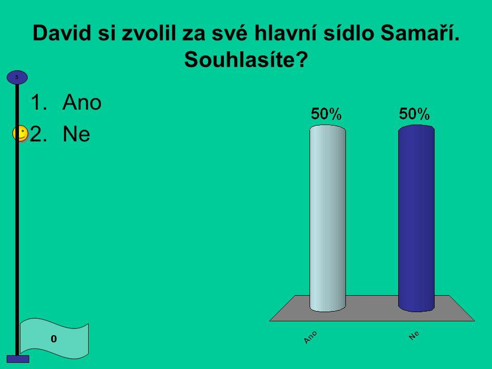 David si zvolil za své hlavní sídlo Samaří. Souhlasíte? 1.Ano 2.Ne 0 5