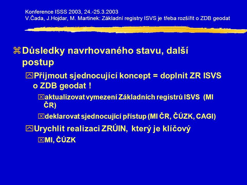 zDůsledky navrhovaného stavu, další postup yPřijmout sjednocující koncept = doplnit ZR ISVS o ZDB geodat ! xaktualizovat vymezení Základních registrů