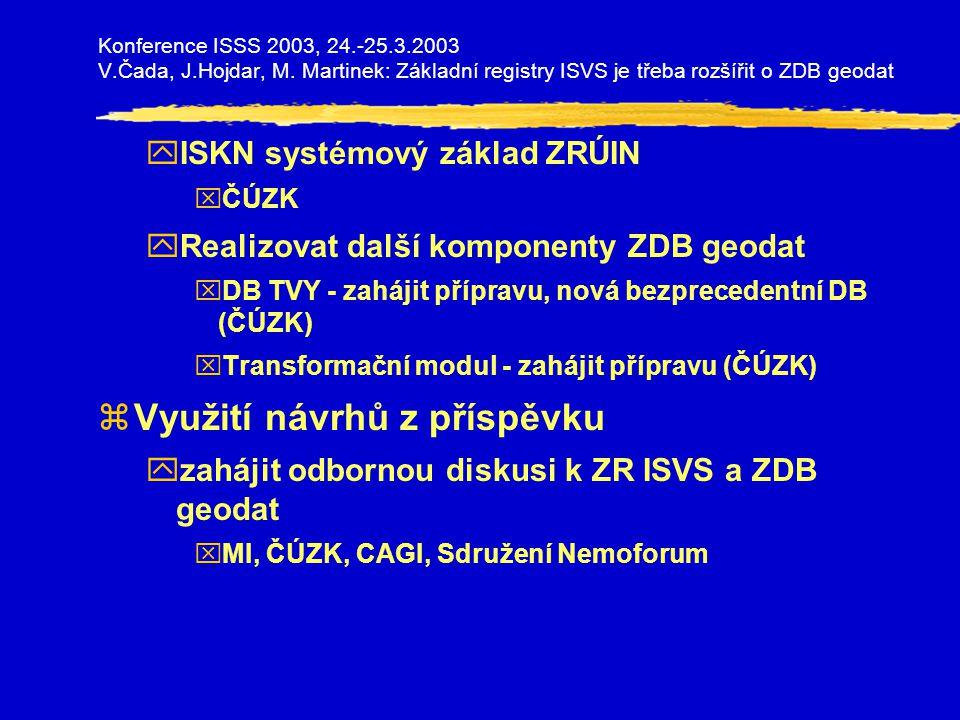yISKN systémový základ ZRÚIN xČÚZK yRealizovat další komponenty ZDB geodat xDB TVY - zahájit přípravu, nová bezprecedentní DB (ČÚZK) xTransformační modul - zahájit přípravu (ČÚZK) zVyužití návrhů z příspěvku yzahájit odbornou diskusi k ZR ISVS a ZDB geodat xMI, ČÚZK, CAGI, Sdružení Nemoforum Konference ISSS 2003, 24.-25.3.2003 V.Čada, J.Hojdar, M.