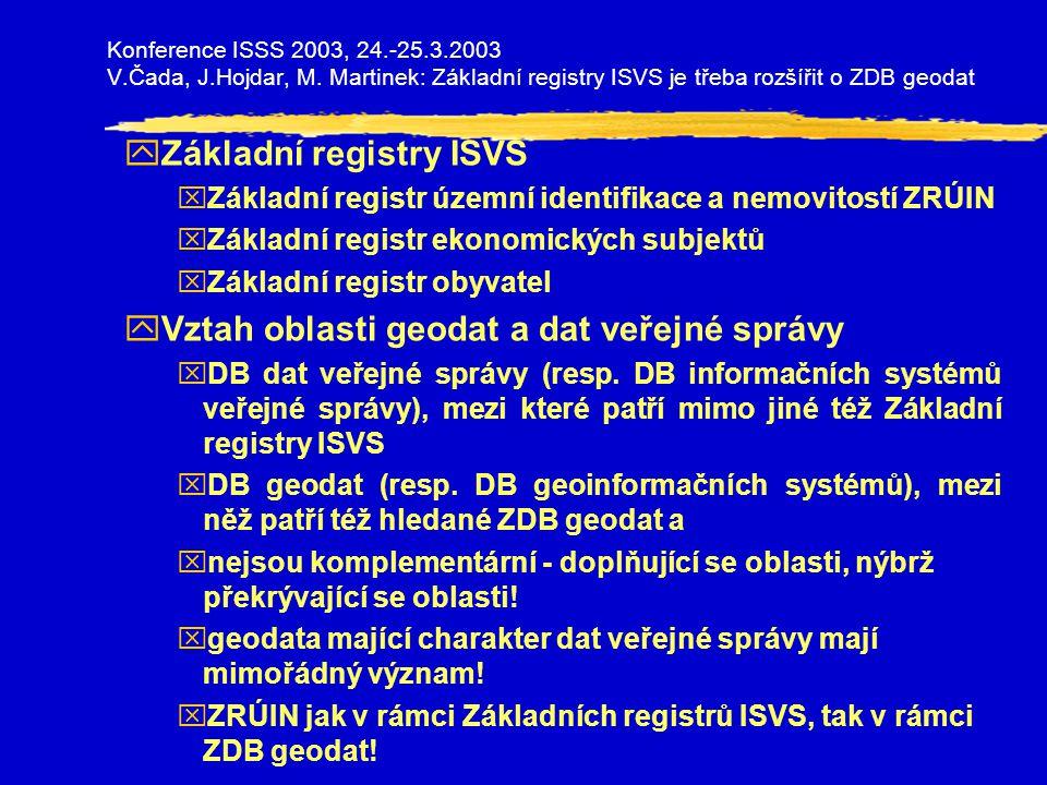 yZákladní registry ISVS xZákladní registr územní identifikace a nemovitostí ZRÚIN xZákladní registr ekonomických subjektů xZákladní registr obyvatel y