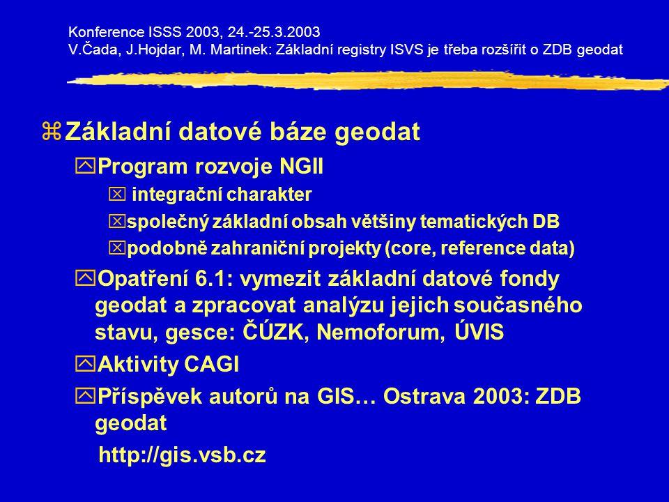 zZákladní datové báze geodat yProgram rozvoje NGII x integrační charakter xspolečný základní obsah většiny tematických DB xpodobně zahraniční projekty (core, reference data) yOpatření 6.1: vymezit základní datové fondy geodat a zpracovat analýzu jejich současného stavu, gesce: ČÚZK, Nemoforum, ÚVIS yAktivity CAGI yPříspěvek autorů na GIS… Ostrava 2003: ZDB geodat http://gis.vsb.cz Konference ISSS 2003, 24.-25.3.2003 V.Čada, J.Hojdar, M.