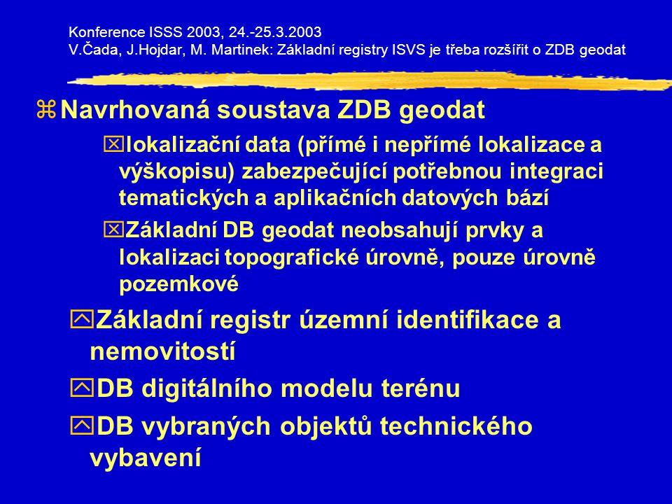 zNavrhovaná soustava ZDB geodat xlokalizační data (přímé i nepřímé lokalizace a výškopisu) zabezpečující potřebnou integraci tematických a aplikačních datových bází xZákladní DB geodat neobsahují prvky a lokalizaci topografické úrovně, pouze úrovně pozemkové yZákladní registr územní identifikace a nemovitostí yDB digitálního modelu terénu yDB vybraných objektů technického vybavení Konference ISSS 2003, 24.-25.3.2003 V.Čada, J.Hojdar, M.