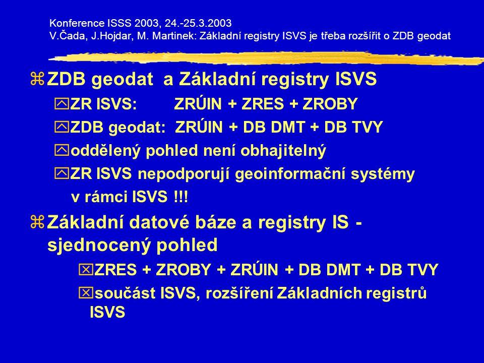 zZDB geodat a Základní registry ISVS yZR ISVS: ZRÚIN + ZRES + ZROBY yZDB geodat: ZRÚIN + DB DMT + DB TVY yoddělený pohled není obhajitelný yZR ISVS nepodporují geoinformační systémy v rámci ISVS !!.