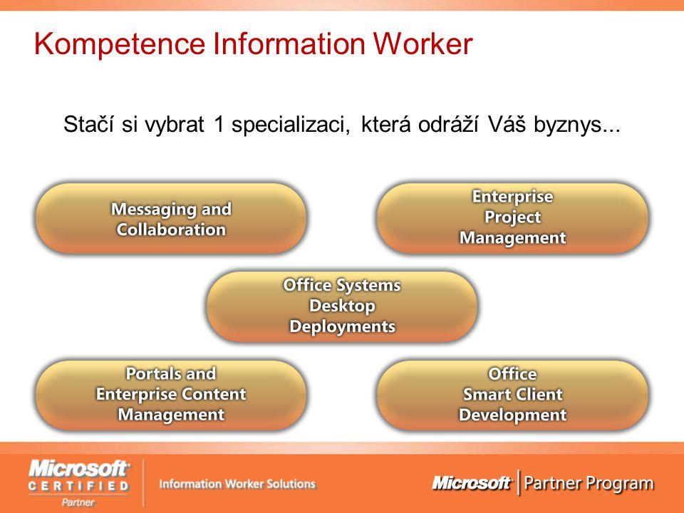 Kompetence Information Worker Stačí si vybrat 1 specializaci, která odráží Váš byznys...
