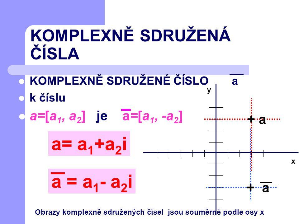 KOMPLEXNĚ SDRUŽENÁ ČÍSLA KOMPLEXNĚ SDRUŽENÉ ČÍSLO a k číslu a=[a 1, a 2 ] je a=[a 1, -a 2 ] x y a= a 1 +a 2 i a = a 1 - a 2 i + a Obrazy komplexně sdr