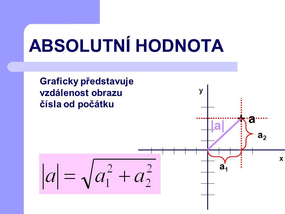 ABSOLUTNÍ HODNOTA Graficky představuje vzdálenost obrazu čísla od počátku x y + a |a||a| a1a1 a2a2