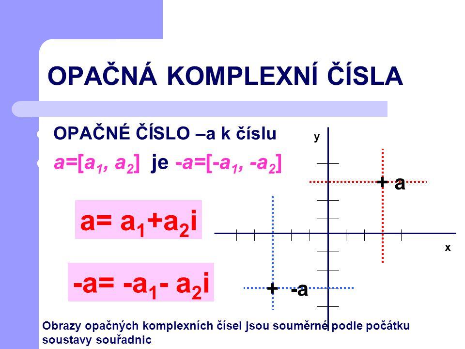 OPAČNÁ KOMPLEXNÍ ČÍSLA OPAČNÉ ČÍSLO –a k číslu a=[a 1, a 2 ] je -a=[-a 1, -a 2 ] x y a= a 1 +a 2 i -a= -a 1 - a 2 i + a + -a Obrazy opačných komplexní