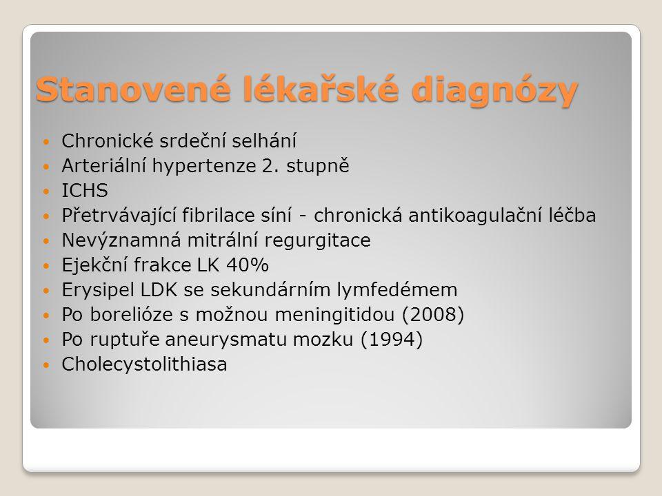 Stanovené lékařské diagnózy Chronické srdeční selhání Arteriální hypertenze 2. stupně ICHS Přetrvávající fibrilace síní - chronická antikoagulační léč