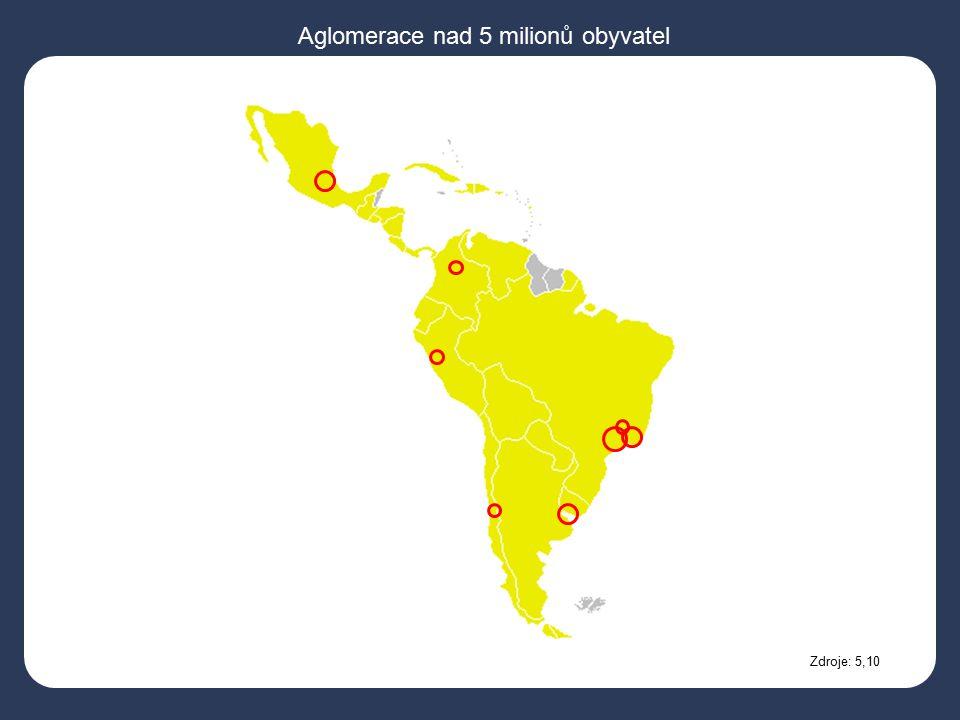 Zdroje: 5,10 Aglomerace nad 5 milionů obyvatel