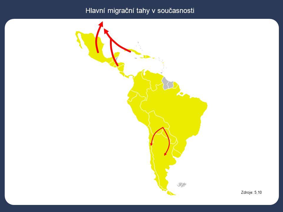 Zdroje: 5,10 Hlavní migrační tahy v současnosti