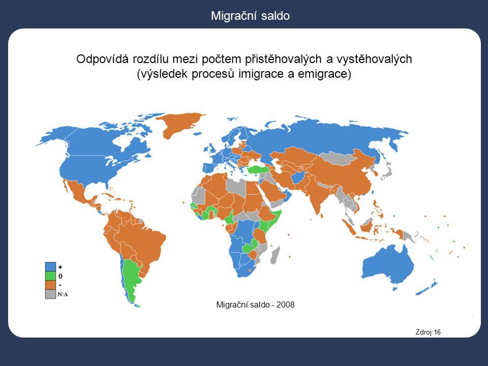 Migrační saldo Odpovídá rozdílu mezi počtem přistěhovalých a vystěhovalých (výsledek procesů imigrace a emigrace) Zdroj:16 Migrační saldo - 2008