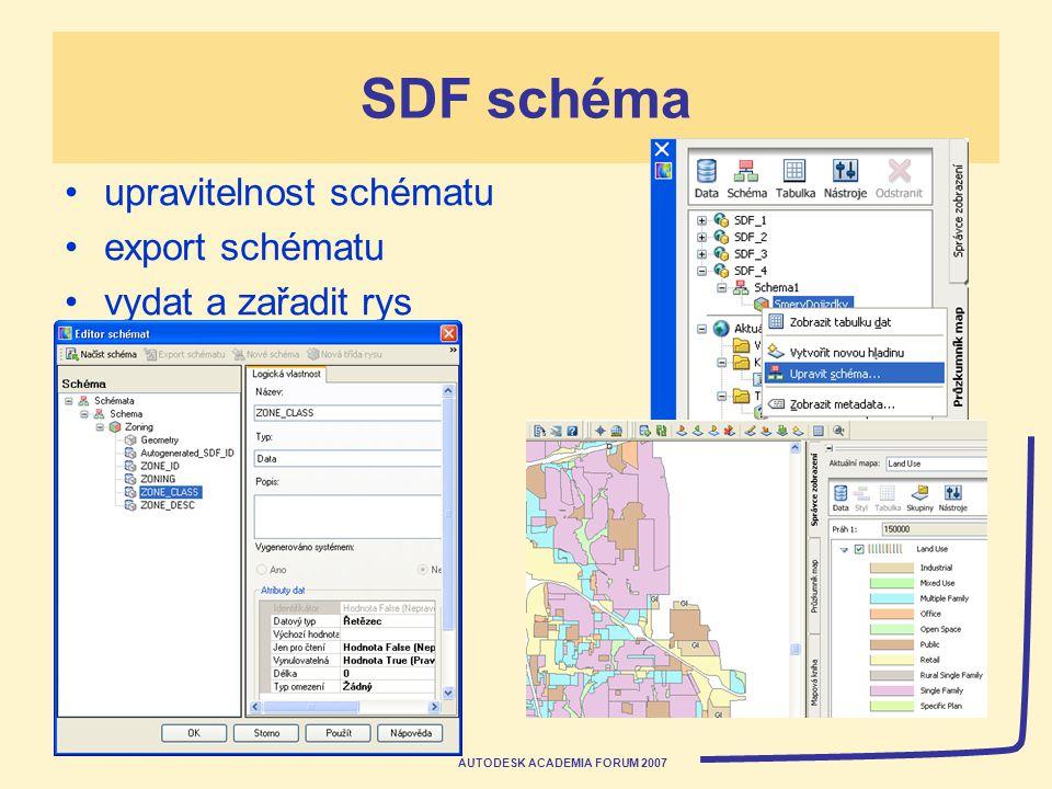 AUTODESK ACADEMIA FORUM 2007 SDF schéma upravitelnost schématu export schématu vydat a zařadit rys