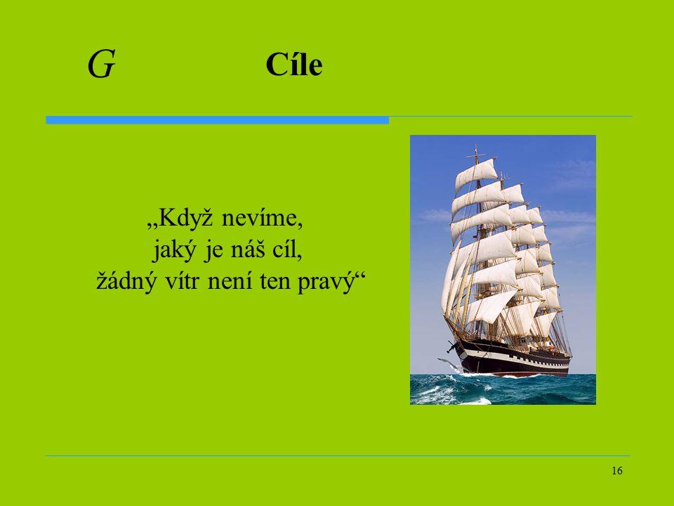 """16 Cíle """"Když nevíme, jaký je náš cíl, žádný vítr není ten pravý"""" G"""