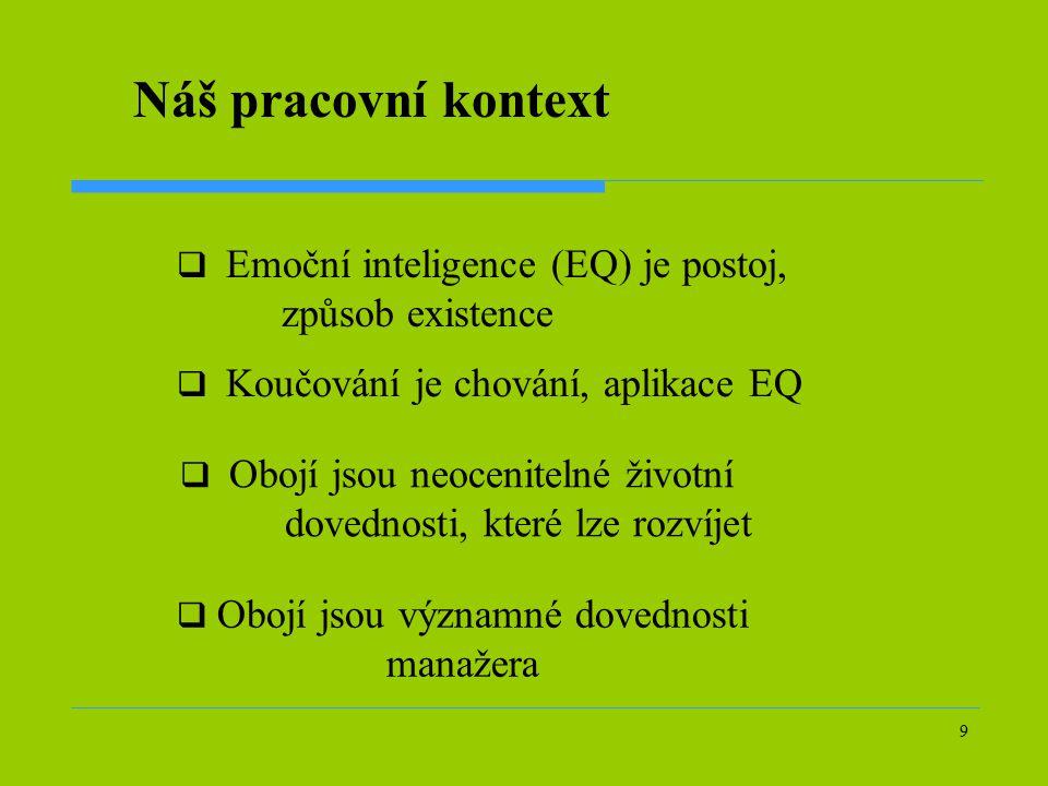 9 Náš pracovní kontext  Emoční inteligence (EQ) je postoj, způsob existence  Koučování je chování, aplikace EQ  Obojí jsou neocenitelné životní dovednosti, které lze rozvíjet  Obojí jsou významné dovednosti manažera