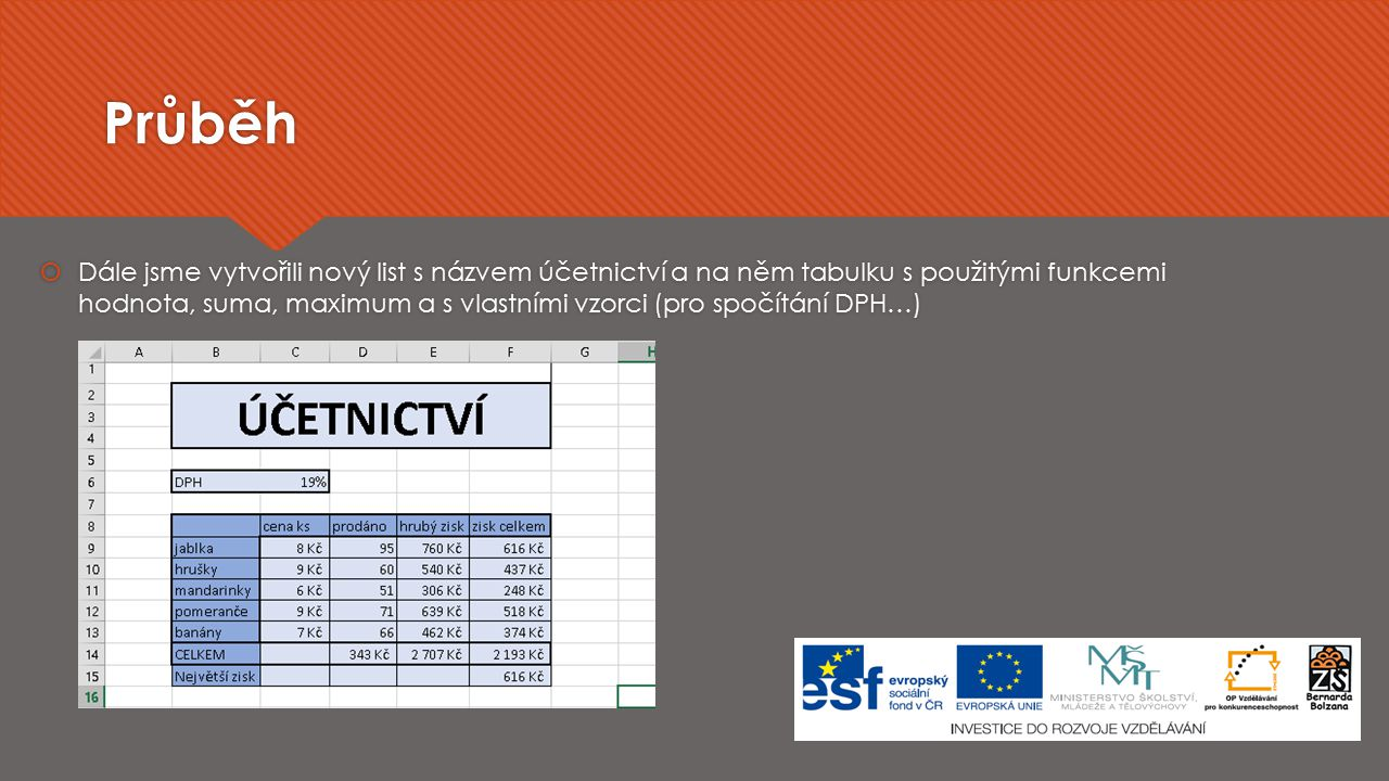 Průběh  Dále jsme vytvořili nový list s názvem účetnictví a na něm tabulku s použitými funkcemi hodnota, suma, maximum a s vlastními vzorci (pro spočítání DPH…)