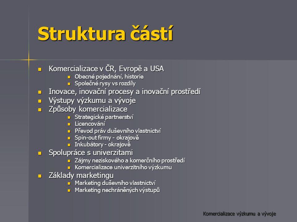 Komercializace výzkumu a vývoje Struktura částí Komercializace v ČR, Evropě a USA Komercializace v ČR, Evropě a USA Obecné pojednání, historie Obecné pojednání, historie Společné rysy vs rozdíly Společné rysy vs rozdíly Inovace, inovační procesy a inovační prostředí Inovace, inovační procesy a inovační prostředí Výstupy výzkumu a vývoje Výstupy výzkumu a vývoje Způsoby komercializace Způsoby komercializace Strategické partnerství Strategické partnerství Licencování Licencování Převod práv duševního vlastnictví Převod práv duševního vlastnictví Spin-out firmy - okrajově Spin-out firmy - okrajově Inkubátory - okrajově Inkubátory - okrajově Spolupráce s univerzitami Spolupráce s univerzitami Zájmy neziskového a komerčního prostředí Zájmy neziskového a komerčního prostředí Komercializace univerzitního výzkumu Komercializace univerzitního výzkumu Základy marketingu Základy marketingu Marketing duševního vlastnictví Marketing duševního vlastnictví Marketing nechráněných výstupů Marketing nechráněných výstupů