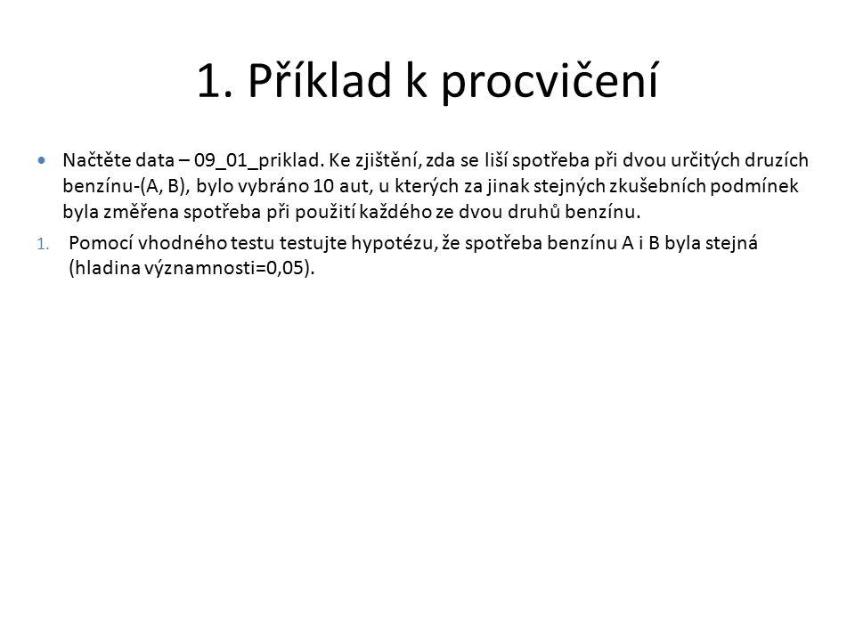 2.Příklad k procvičení Načtěte data – 09_02_priklad.
