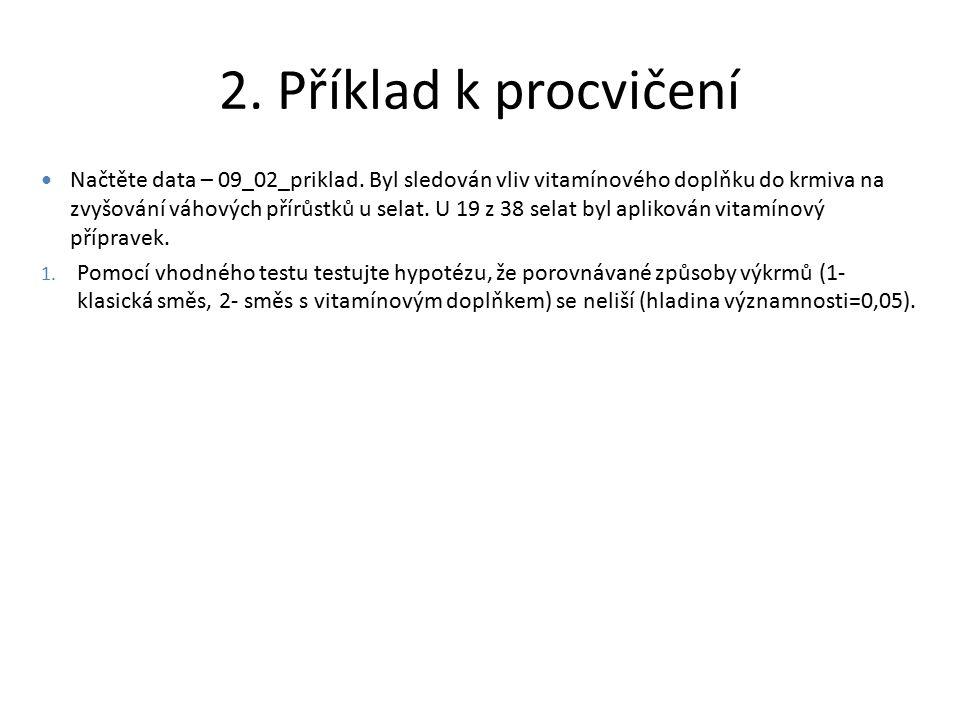 2. Příklad k procvičení Načtěte data – 09_02_priklad. Byl sledován vliv vitamínového doplňku do krmiva na zvyšování váhových přírůstků u selat. U 19 z