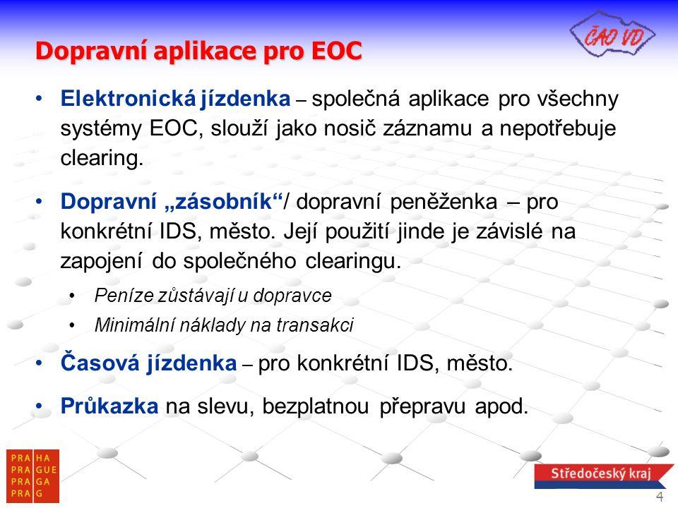 Dopravní aplikace pro EOC Elektronická jízdenka – společná aplikace pro všechny systémy EOC, slouží jako nosič záznamu a nepotřebuje clearing. Dopravn