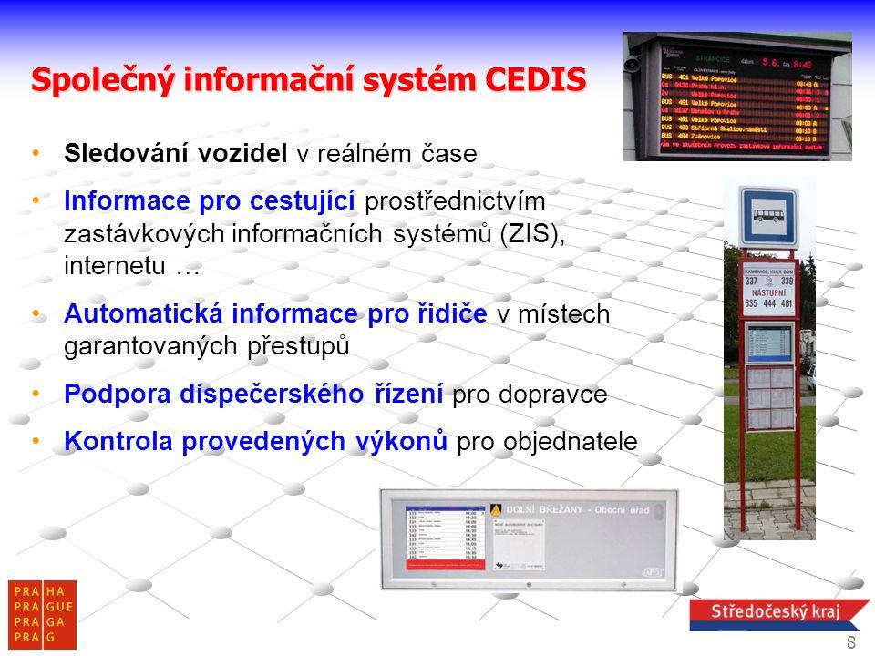 Společný informační systém CEDIS Sledování vozidel v reálném čase Informace pro cestující prostřednictvím zastávkových informačních systémů (ZIS), int