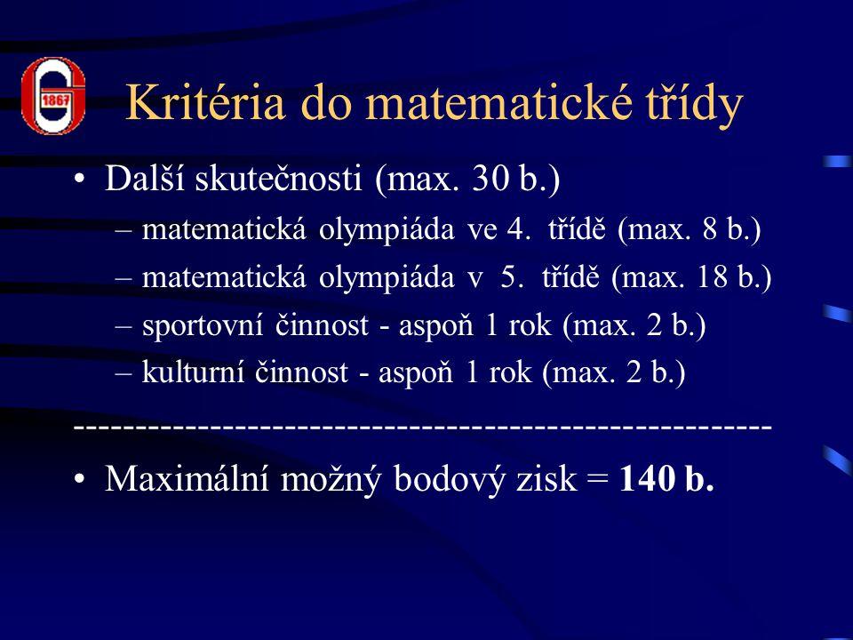 Kritéria do matematické třídy Další skutečnosti (max.