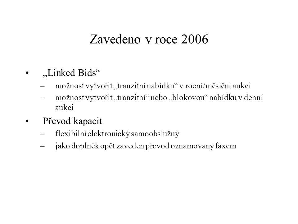 """Zavedeno v roce 2006 """"Linked Bids"""" –možnost vytvořit """"tranzitní nabídku"""" v roční/měsíční aukci –možnost vytvořit """"tranzitní"""" nebo """"blokovou"""" nabídku v"""