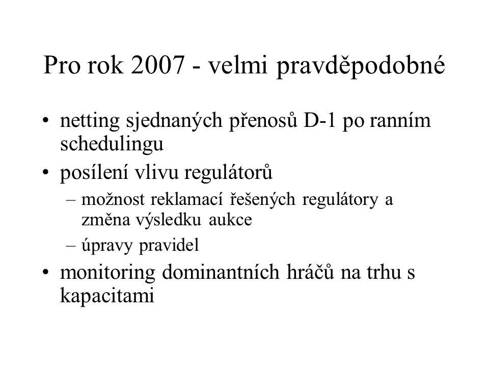 Pro rok 2007 - velmi pravděpodobné netting sjednaných přenosů D-1 po ranním schedulingu posílení vlivu regulátorů –možnost reklamací řešených reguláto