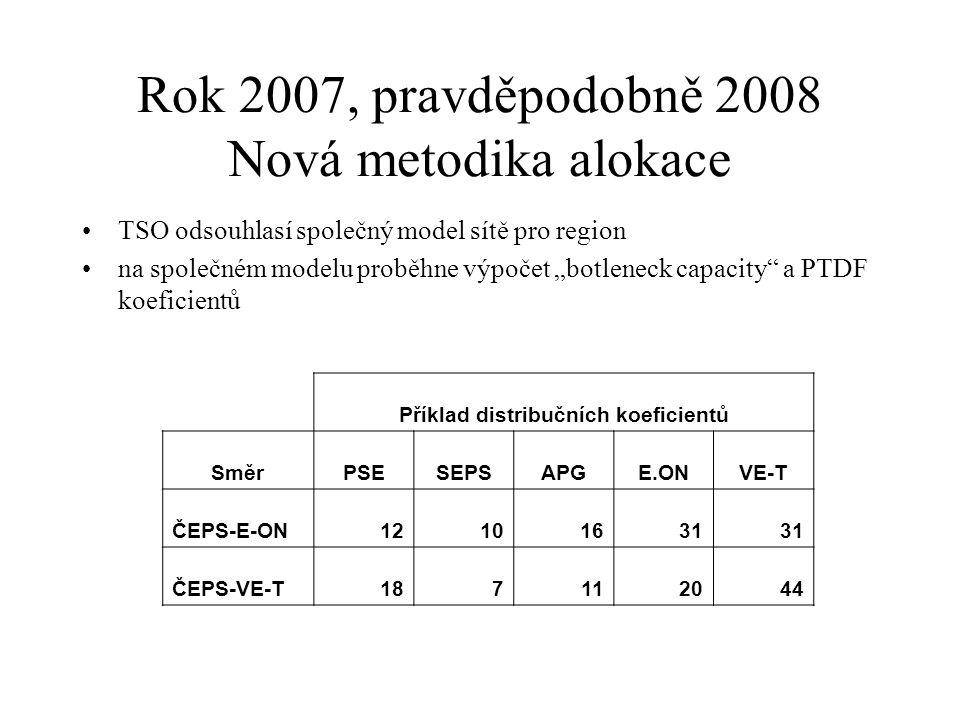 """Rok 2007, pravděpodobně 2008 Nová metodika alokace TSO odsouhlasí společný model sítě pro region na společném modelu proběhne výpočet """"botleneck capac"""