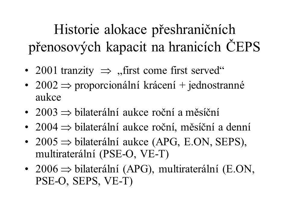"""Historie alokace přeshraničních přenosových kapacit na hranicích ČEPS 2001 tranzity  """"first come first served"""" 2002  proporcionální krácení + jednos"""