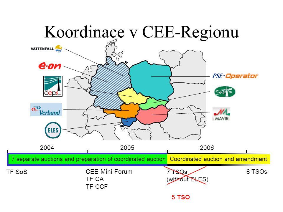Koordinace v CEE-Regionu 7 separate auctions and preparation of coordinated auction 200420052006 Coordinated auction and amendment TF SoS CEE Mini-Forum TF CA TF CCF 7 TSOs (without ELES) 8 TSOs 5 TSO