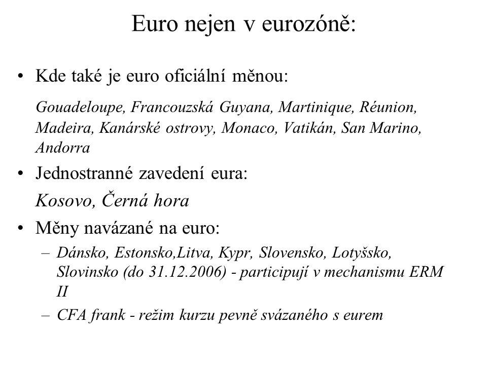 Euro nejen v eurozóně: Kde také je euro oficiální měnou: Gouadeloupe, Francouzská Guyana, Martinique, Réunion, Madeira, Kanárské ostrovy, Monaco, Vati
