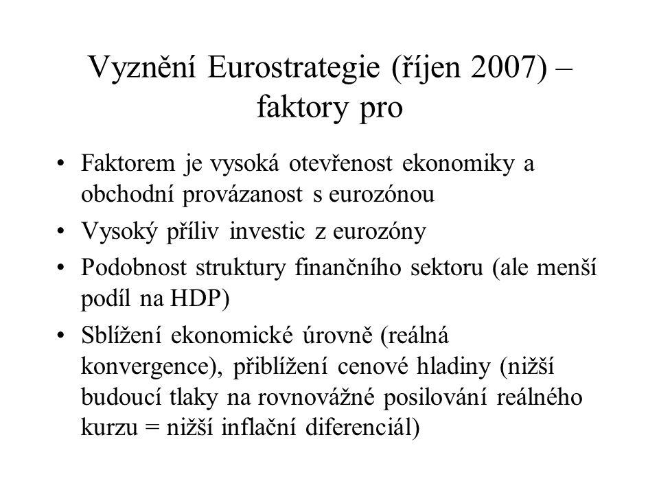 Vyznění Eurostrategie (říjen 2007) – faktory pro Faktorem je vysoká otevřenost ekonomiky a obchodní provázanost s eurozónou Vysoký příliv investic z e