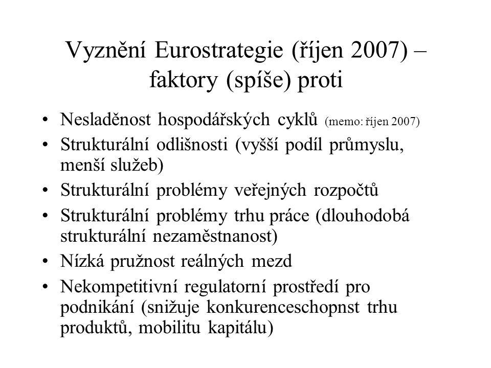 Vyznění Eurostrategie (říjen 2007) – faktory (spíše) proti Nesladěnost hospodářských cyklů (memo: říjen 2007) Strukturální odlišnosti (vyšší podíl prů