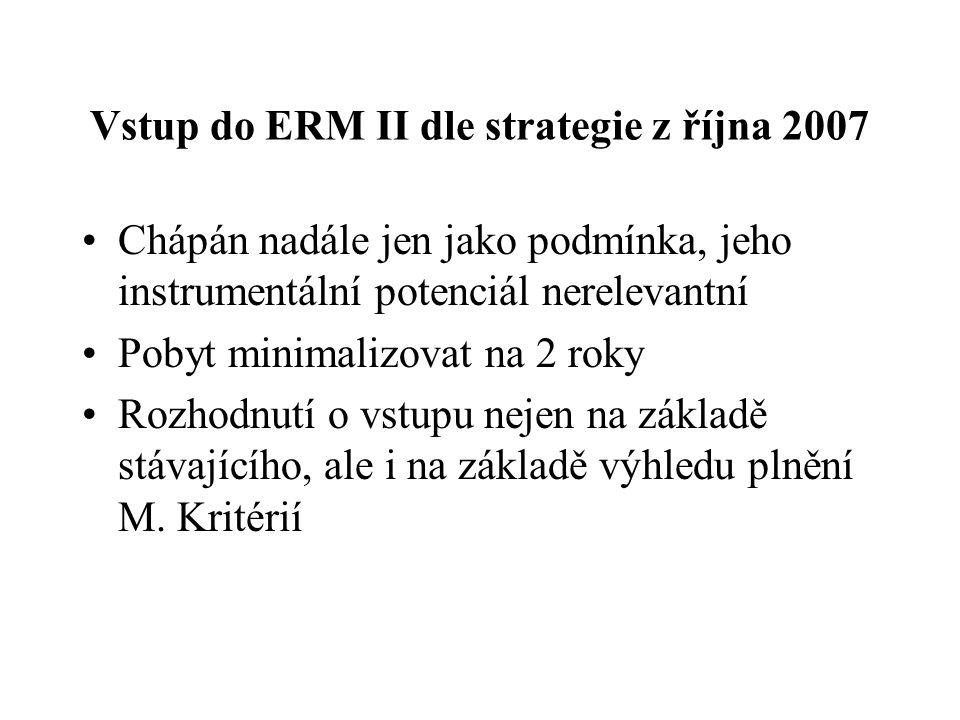 Vstup do ERM II dle strategie z října 2007 Chápán nadále jen jako podmínka, jeho instrumentální potenciál nerelevantní Pobyt minimalizovat na 2 roky R
