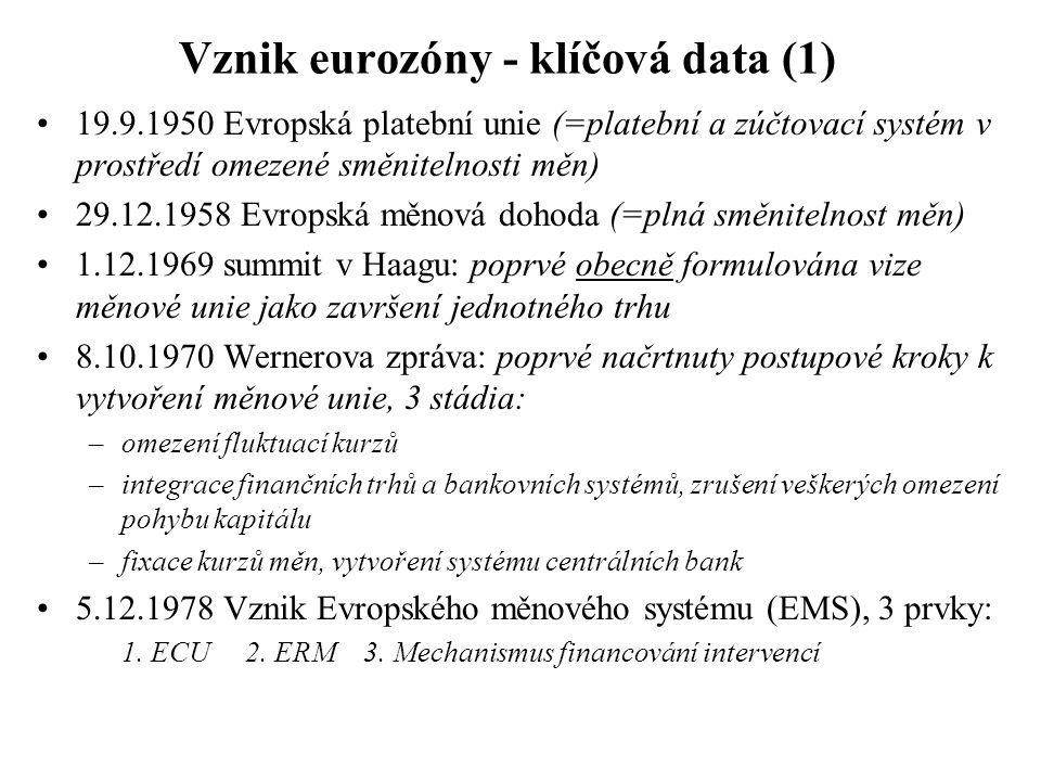 Vznik eurozóny - klíčová data (1) 19.9.1950 Evropská platební unie (=platební a zúčtovací systém v prostředí omezené směnitelnosti měn) 29.12.1958 Evr