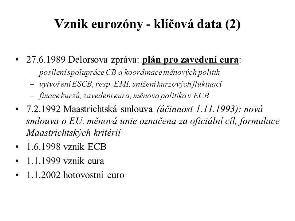 Vznik eurozóny - klíčová data (2) 27.6.1989 Delorsova zpráva: plán pro zavedení eura: –posílení spolupráce CB a koordinace měnových politik –vytvoření